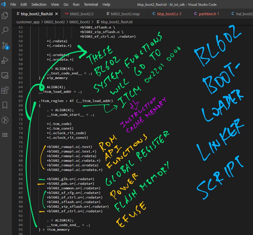 BL602 Bootloader Linker Script defines functions in ITCM