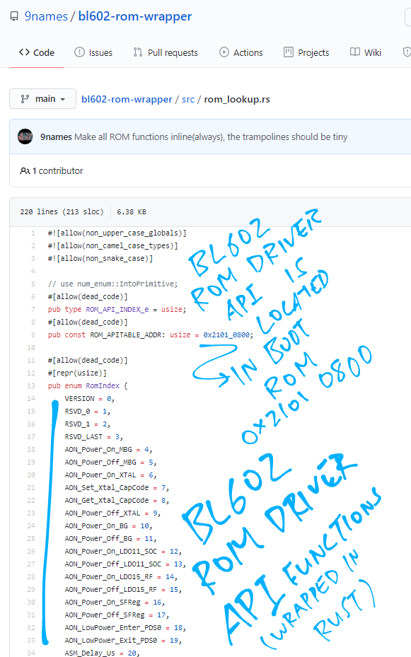 Rust Wrappers for ROM Driver API