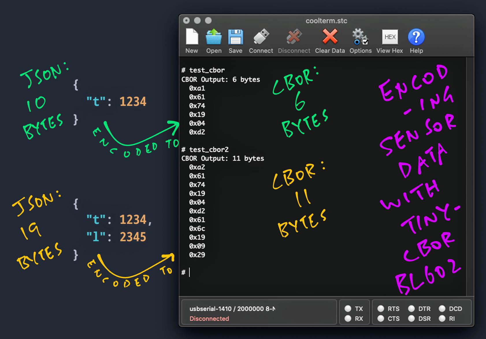 Encoding Sensor Data with CBOR on BL602