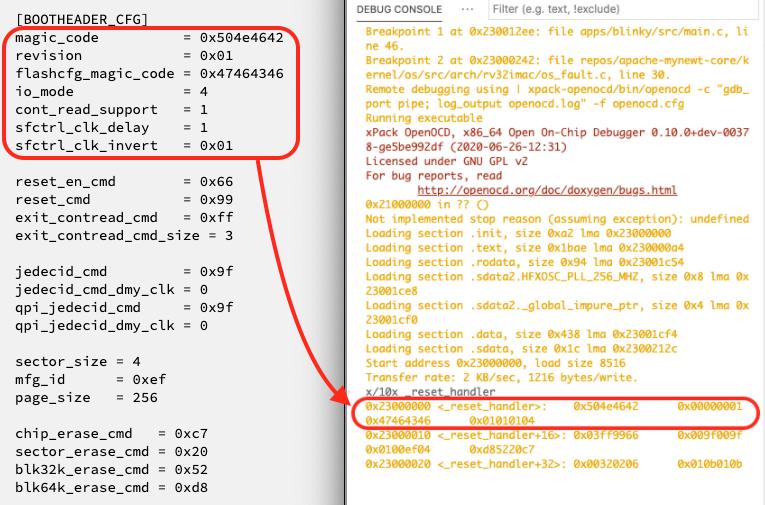 Boot Header at base of XIP Flash Memory 0x2300 0000