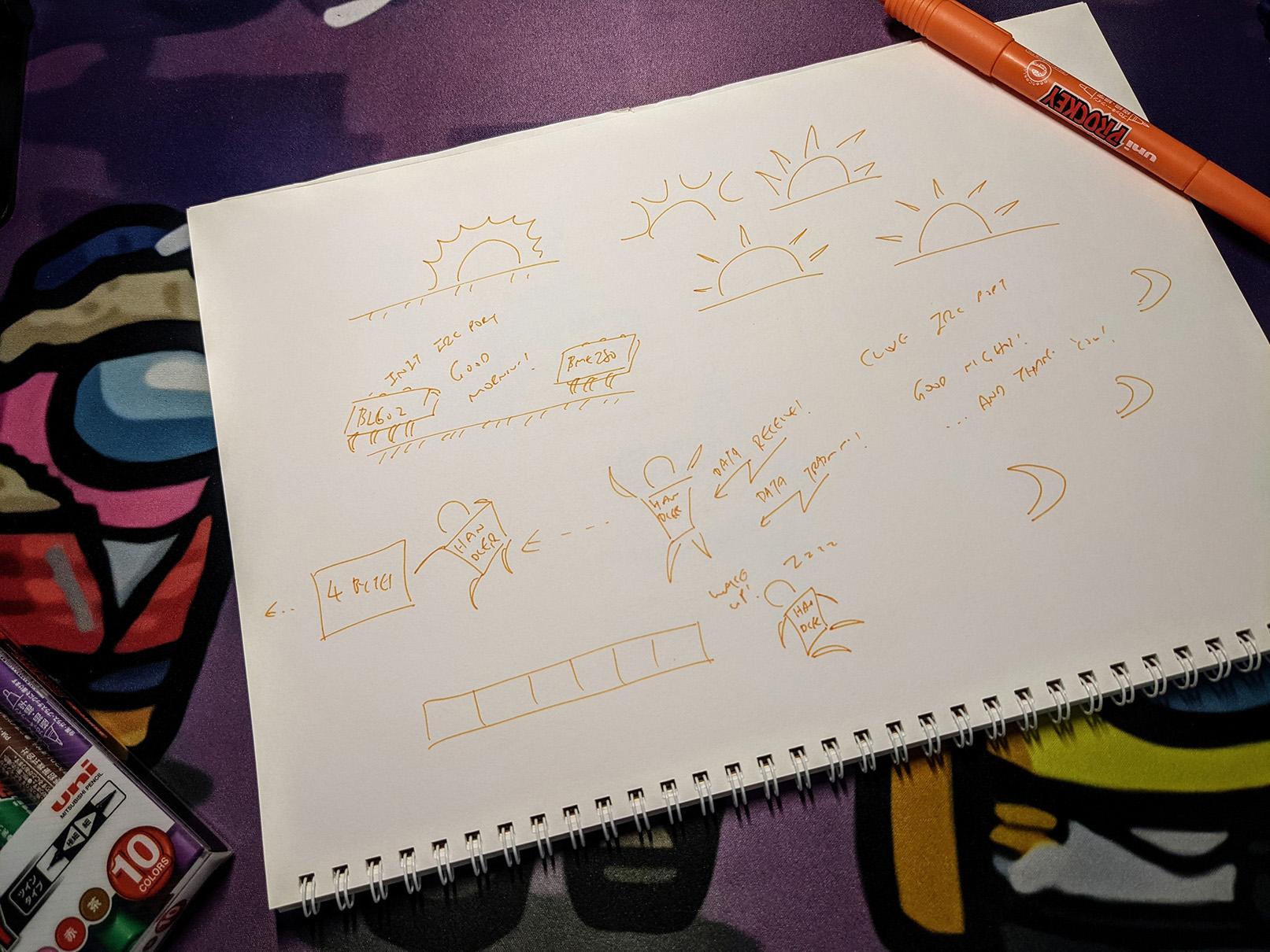Sketching I2C cartoons