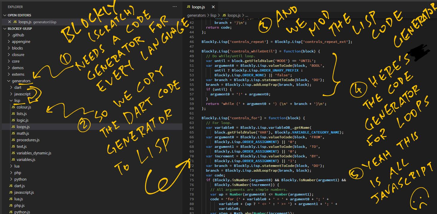 Copy code generators from Dart to Lisp