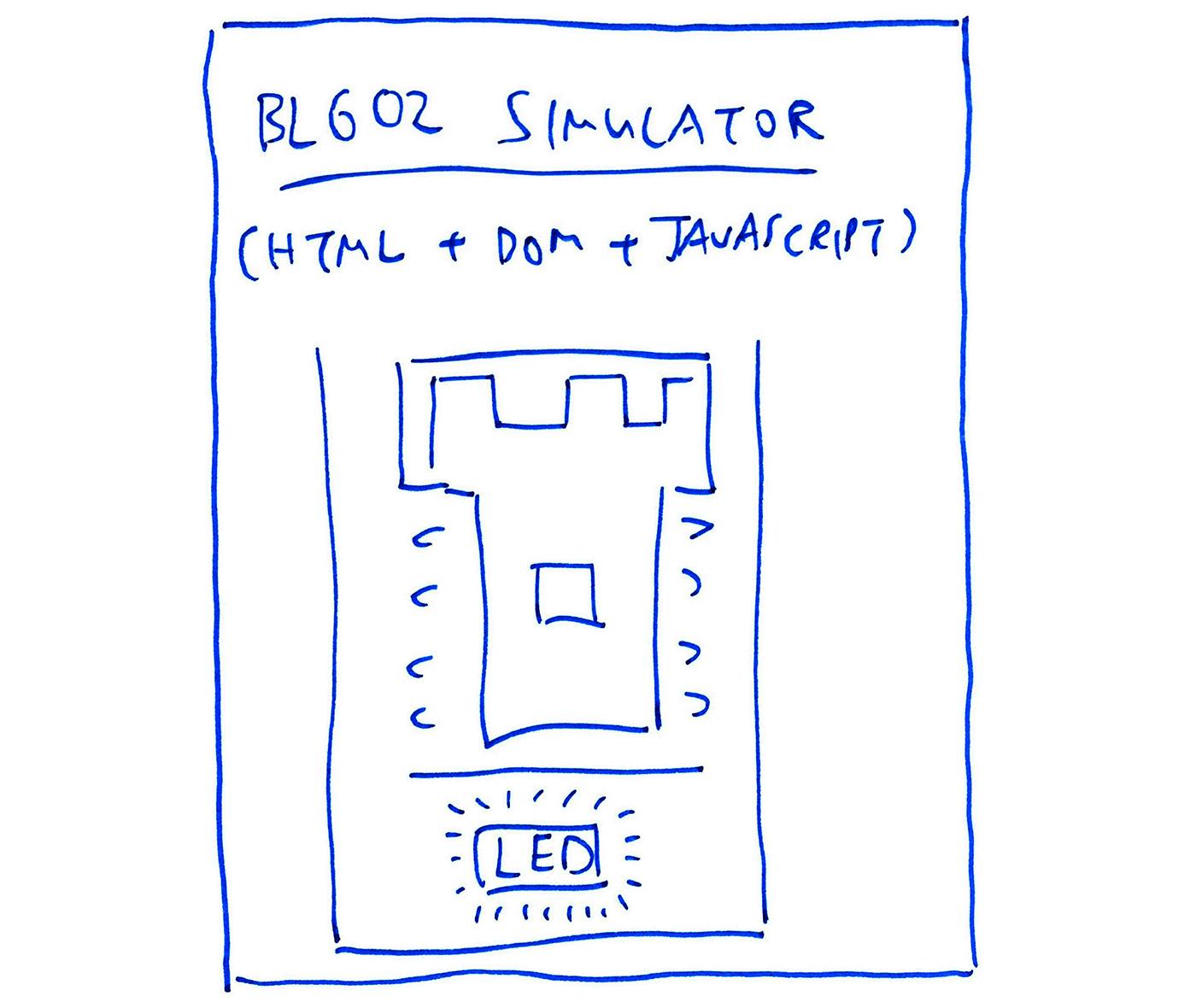 BL602 Simulator in HTML and JavaScript