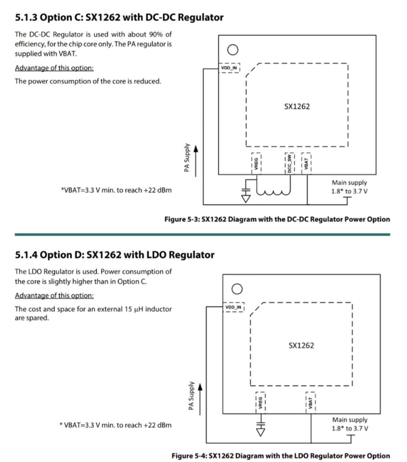 SX1262: DC-DC vs LDO