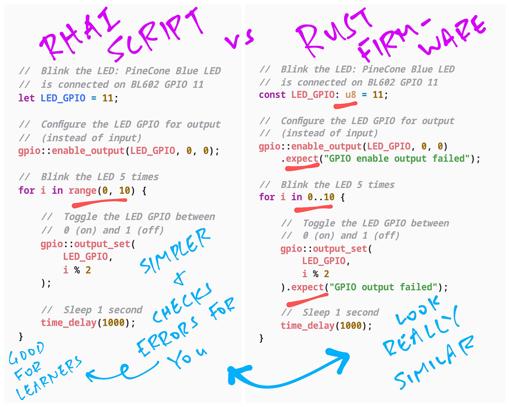 Rhai Script vs Rust Firmware