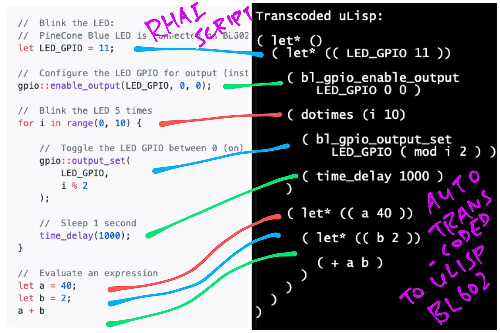 Rhai Script transcoded to uLisp