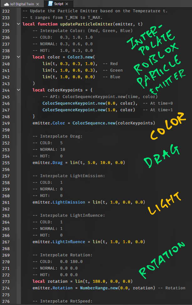 Updating the Particle Emitter
