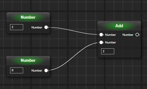 Graphical Flow Programming with Rete.js