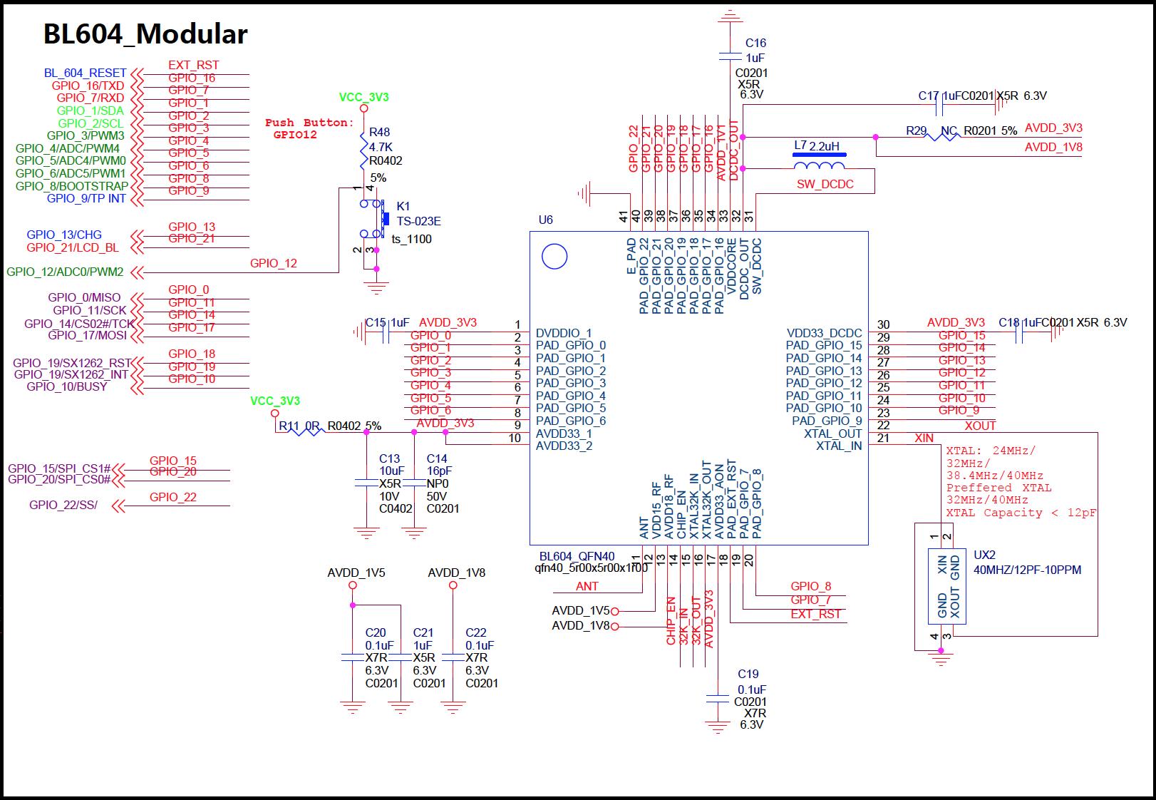 PineDio Stack Schematic