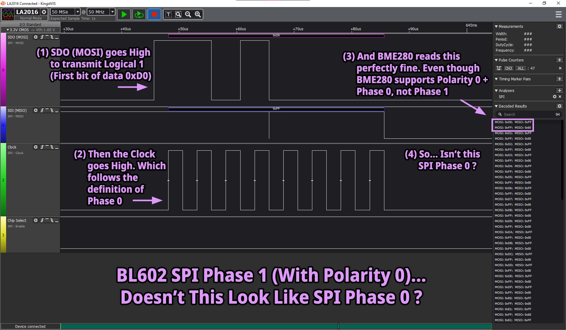 BL602 SPI Polarity 0, Phase 1