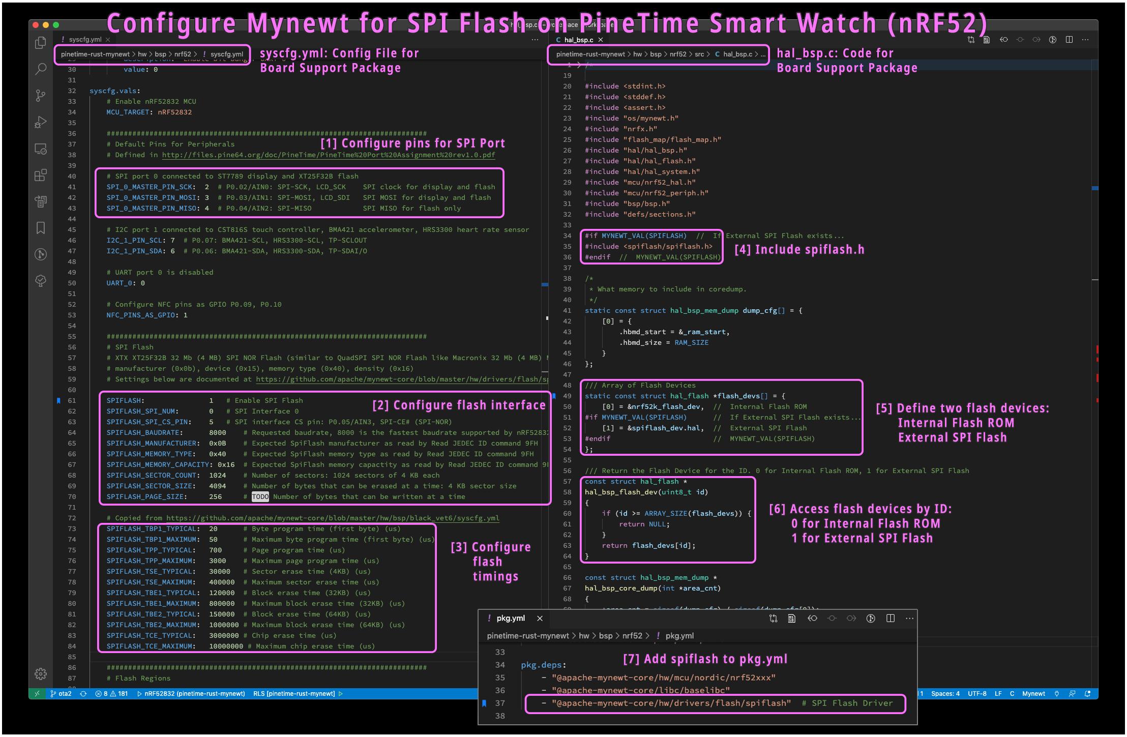 Configure Mynewt for SPI Flash on PineTime Smart Watch (nRF52)