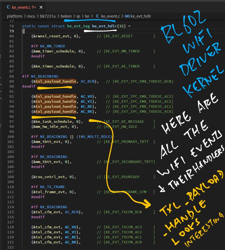txl_payload_handle Event Handler